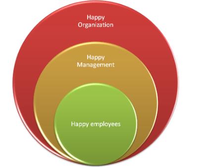 Care Management & Cost Management Services